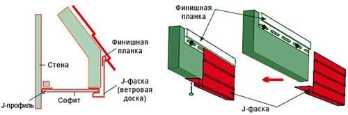 montazh_sofitov